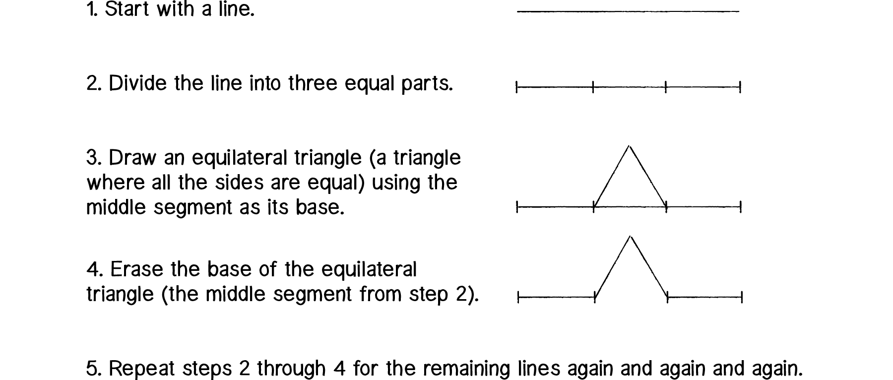 The Nature Of Code Six Stroke Engine Diagram Image